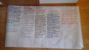 Camila's sheet.